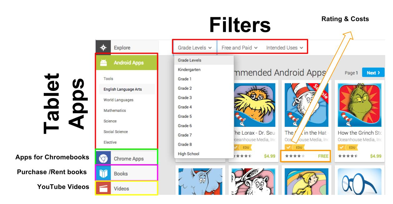 Annotated screen shot of Google Play for Education